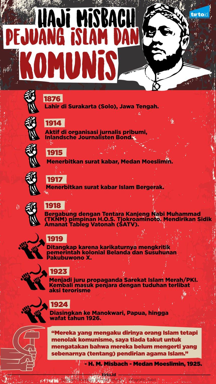 InfografikHajiMisbachPejuangIslamDanKomunis